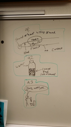 Diagram accompanying the tutorial.